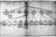 tnaprosp12-235f189-state-papers-elizabeth-ifamily-tree-of-the-fitzherbert-family