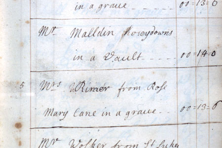 English burial and cemetery records online and on film | The